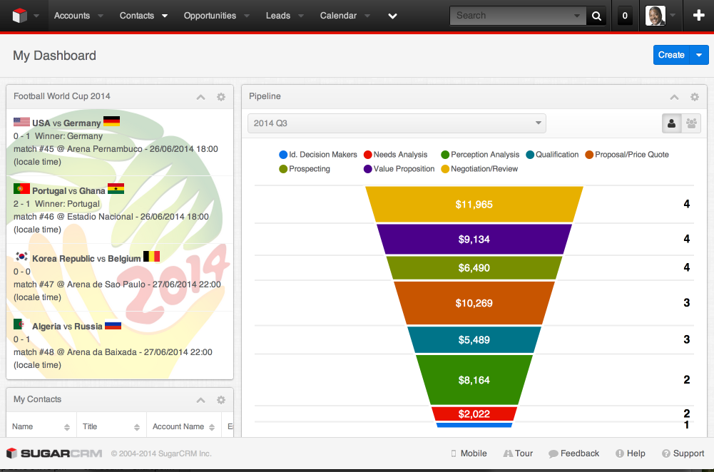 dashlets sugar developer blog sugarcrm