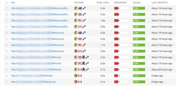 optimize-SugarCRM-cloudflare-cdn-03-more-gtmetrix-performance-tests